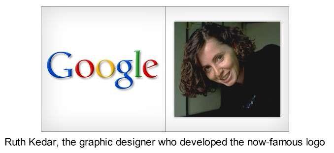 تاریخچه و معنای رنگ های لوگوی گوگل چیست؟